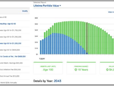 FM 03 – Maximizing Future Income